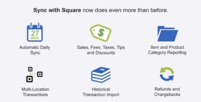 Square QuickBooks Online