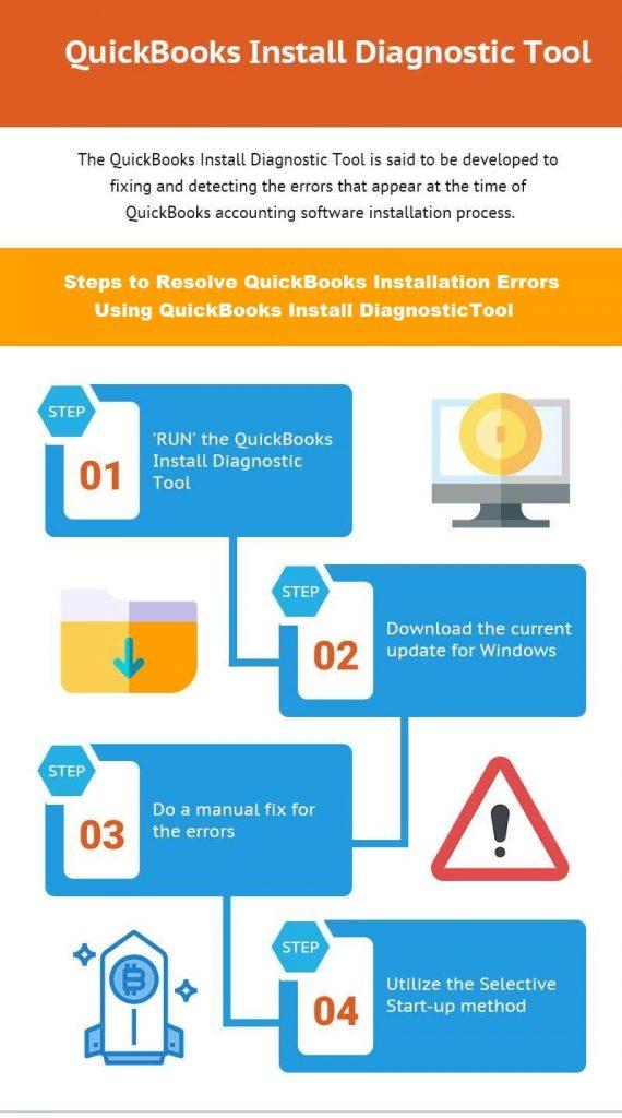 QuickBooks Install diagnostic tool info graphic